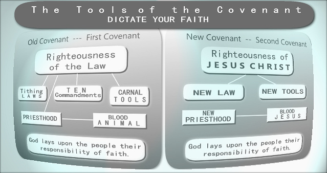 The United States of the Solar System, A.D. 2133 (Book Eight) - Page 4 Covenant-theology-old-covenant-new-covenant-compared