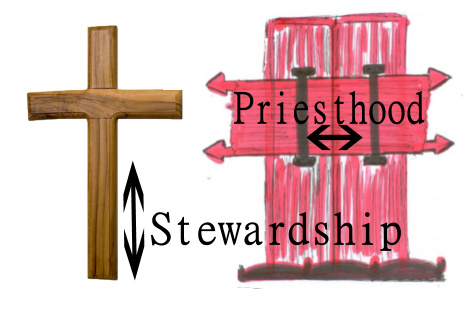 the sign of the cross in the tabernacle of Moses preaches stewardship and priesthood.