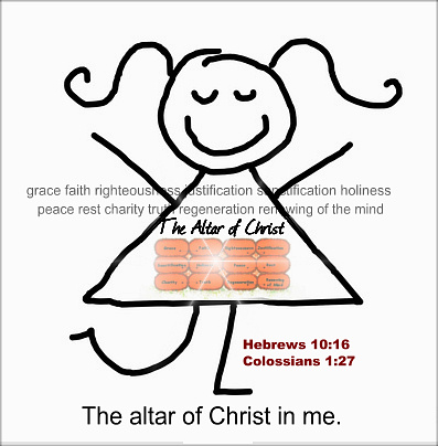 The altar of Christ must be in you.