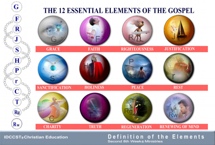 Apostles today are necessary to teach the 12 Elements of the Gospel.