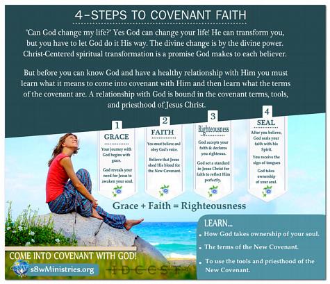 Four Steps to Covenant Faith